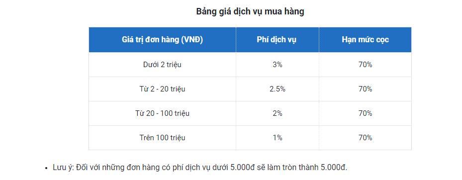 Bảng giá dịch vụ tại HQC 24h