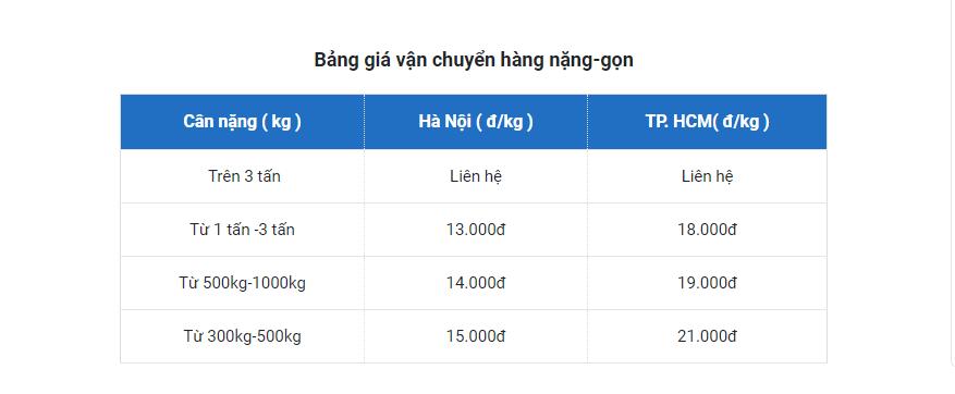 HQC 24h hỗ trợ vận chuyển những đơn hàng có trọng lượng lớn